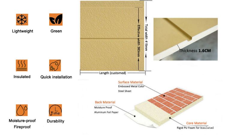 Insulation Decorative Board